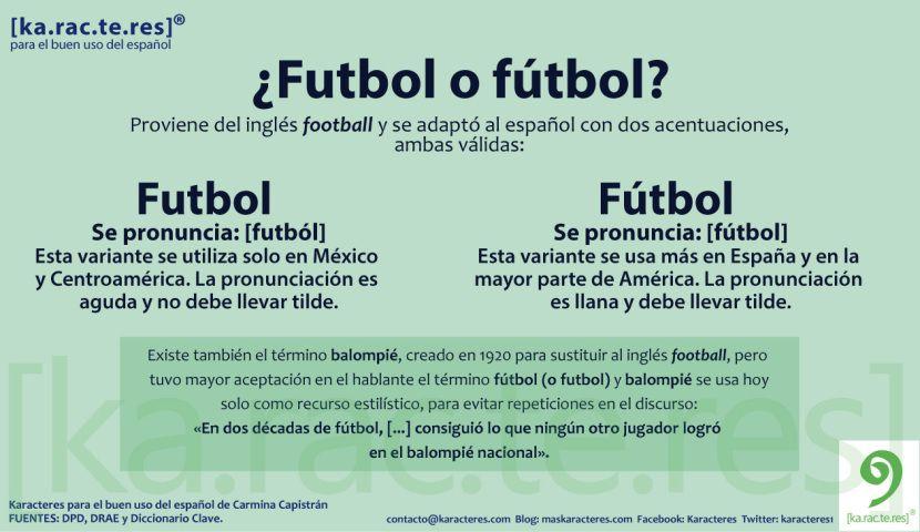 Fonética del fútbol.