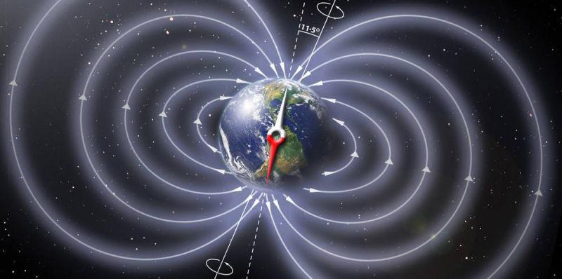 Líneas de fuerza del campo magnético terrestre